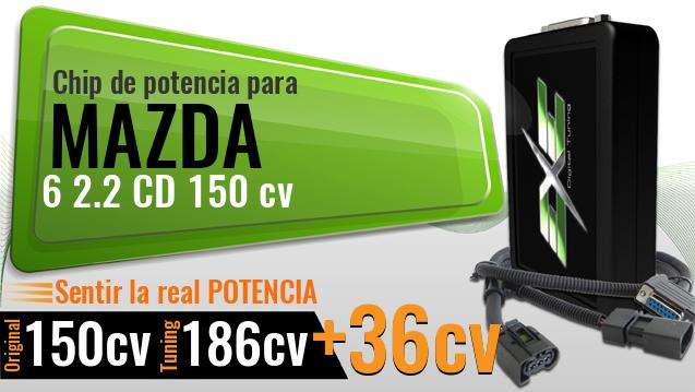 Chip de potencia Mazda 6 2.2 CD 150 cv
